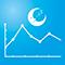 Smart Sleep and Personalized Sleep Mode